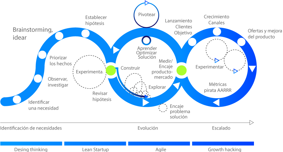 agile_metodologia